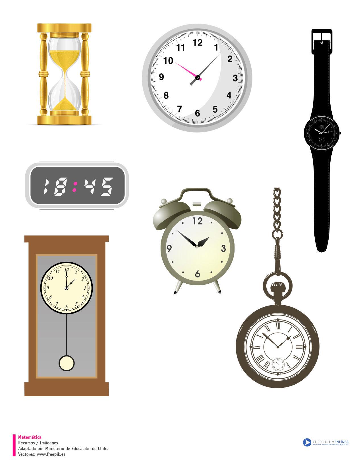 Relojes Curriculum Nacional Mineduc Chile