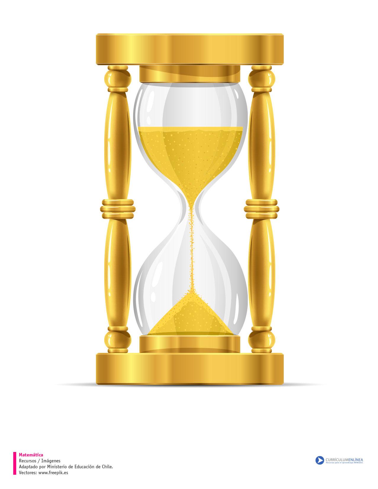 Reloj De Arena Curriculum Nacional Mineduc Chile
