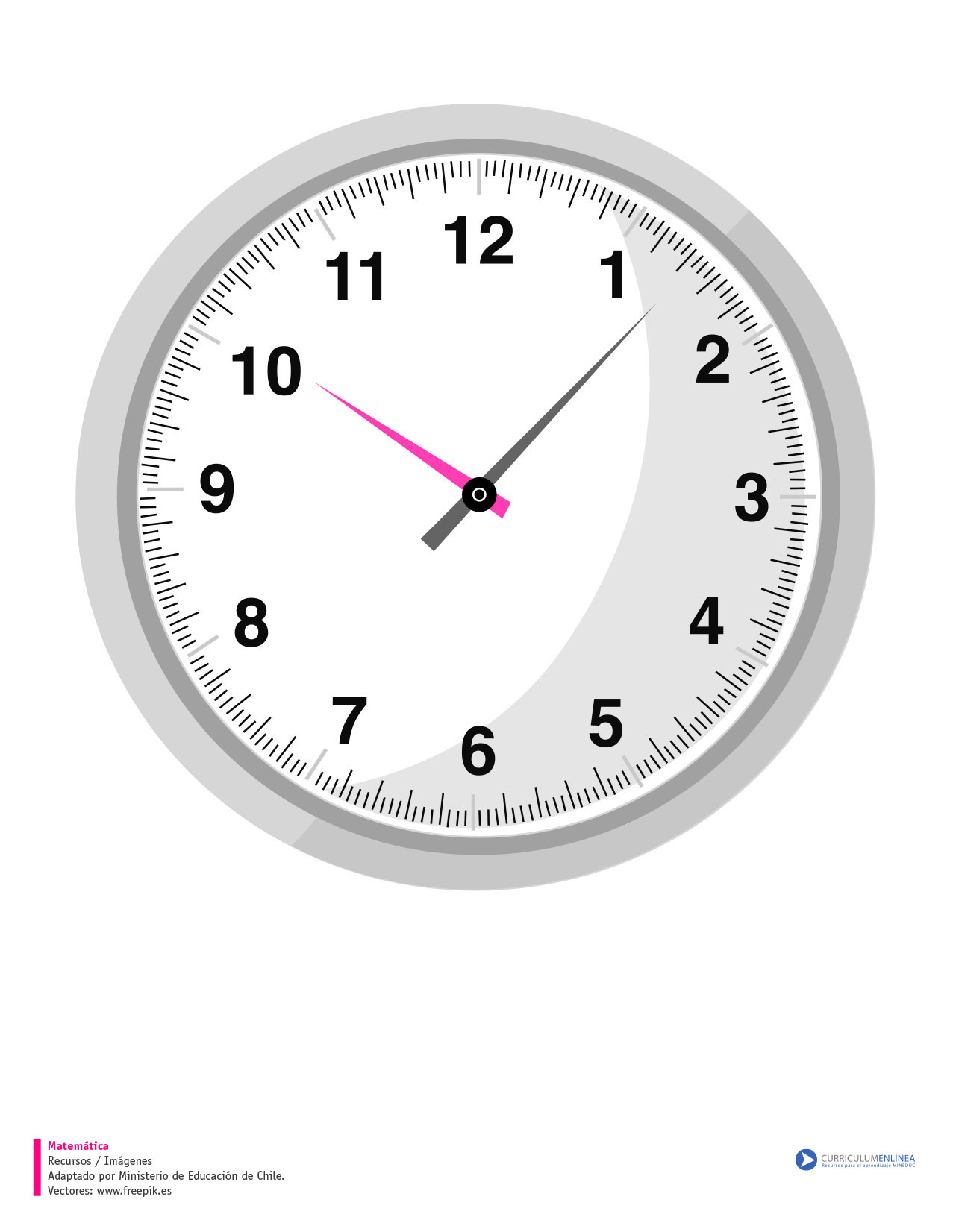 Reloj De Manecillas Curriculum Nacional Mineduc Chile