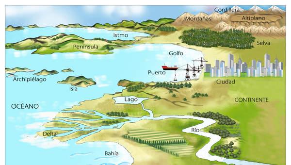Imagen Con Accidentes Geográficos A Color Curriculum