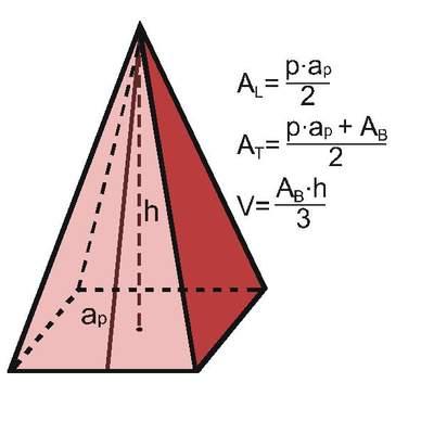 Piramide octagonal area y volumen
