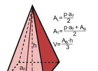 área Y Volumen De Una Pirámide De Base Cuadrada Curriculum Nacional Mineduc Chile