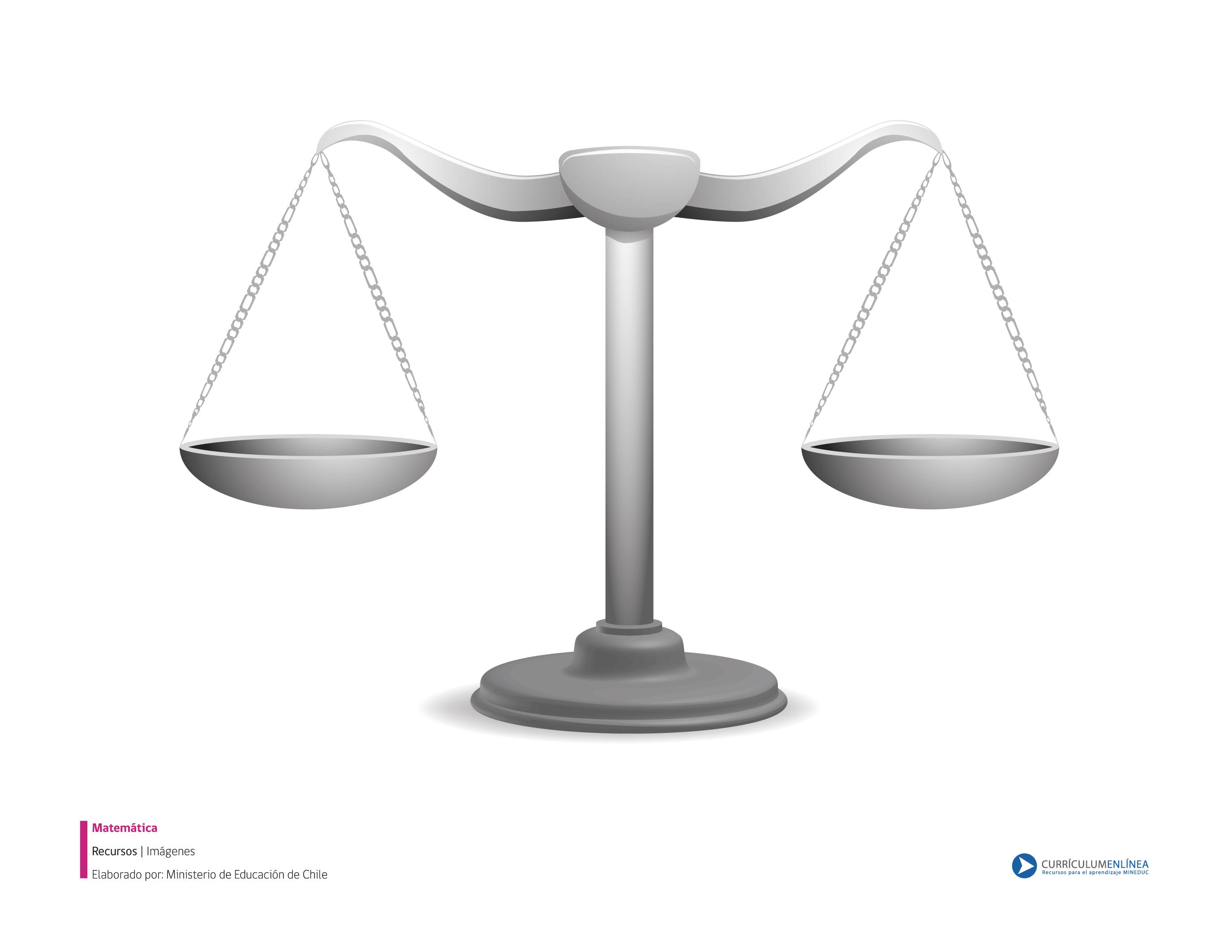 Worksheet. Balanza  Currculum en lnea MINEDUC Gobierno de Chile