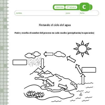 Agua Curriculum Nacional Mineduc Chile