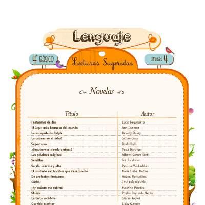 Lecturas Sugeridas Para La Unidad Novelas Curriculum