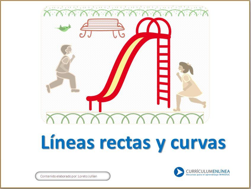 MA01 OA 15  Currculum en lnea MINEDUC Gobierno de Chile