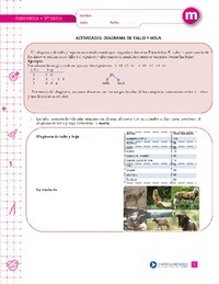 Diagrama de tallo y hoja - Currículum en línea. MINEDUC. Gobierno de ...