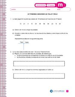 diagrama de tallo y hojas - Currículum en línea. MINEDUC. Gobierno ...