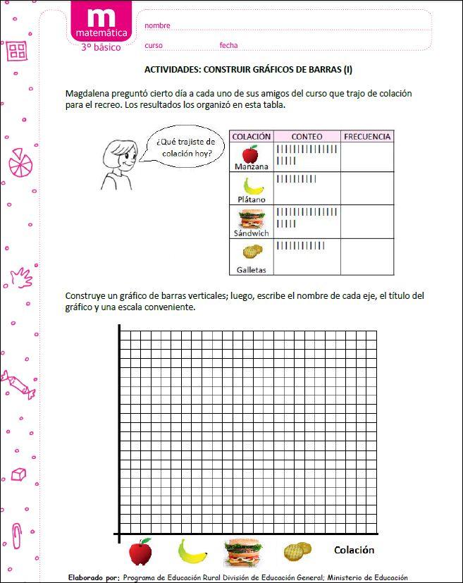 gráficos de barras - Currículum en línea. MINEDUC. Gobierno de Chile.