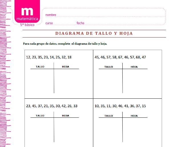 MA05 OAH l - Currículum en línea. MINEDUC. Gobierno de Chile.