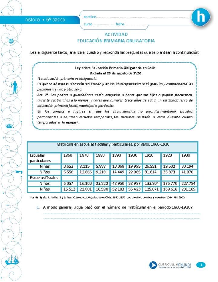 Educación Primaria Obligatoria Curriculum Nacional