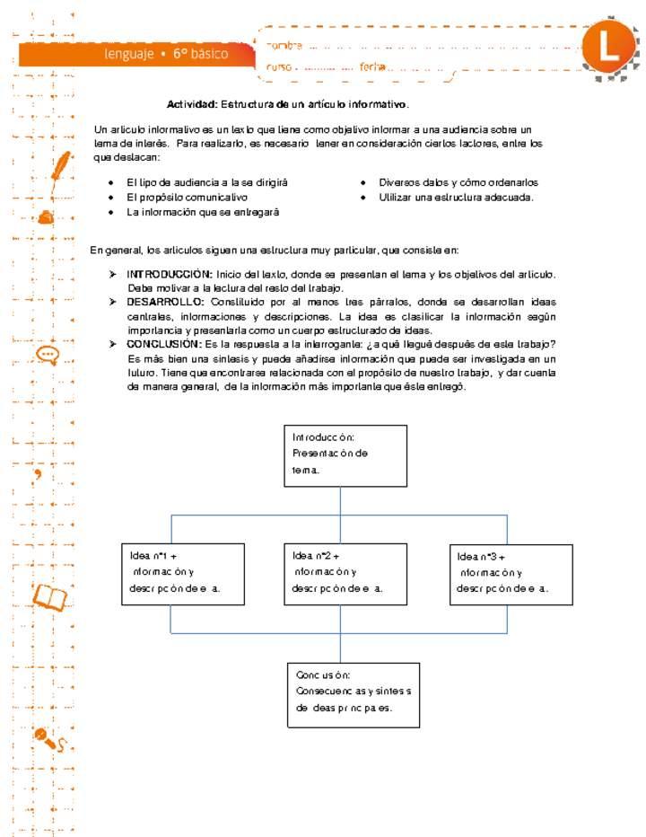 Estructura De Un Artículo Informativo Curriculum Nacional