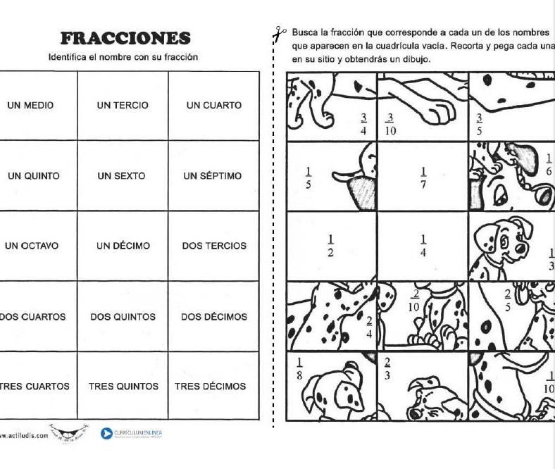 fracción - Currículum en línea. MINEDUC. Gobierno de Chile.