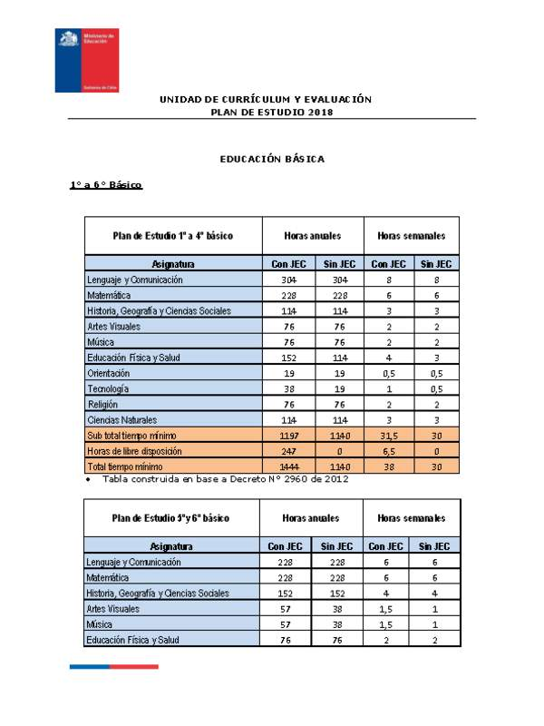 6 Basico Curriculum Nacional Mineduc Chile