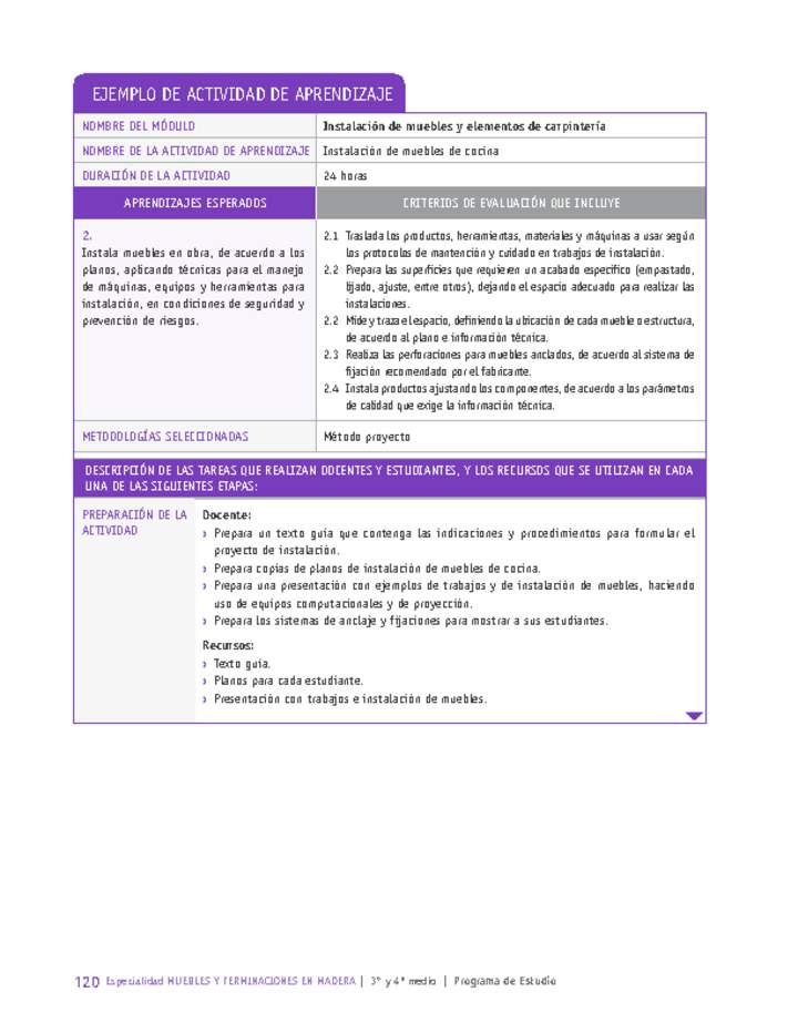 Instalación de muebles de cocina - A. Curriculum Nacional. MINEDUC ...