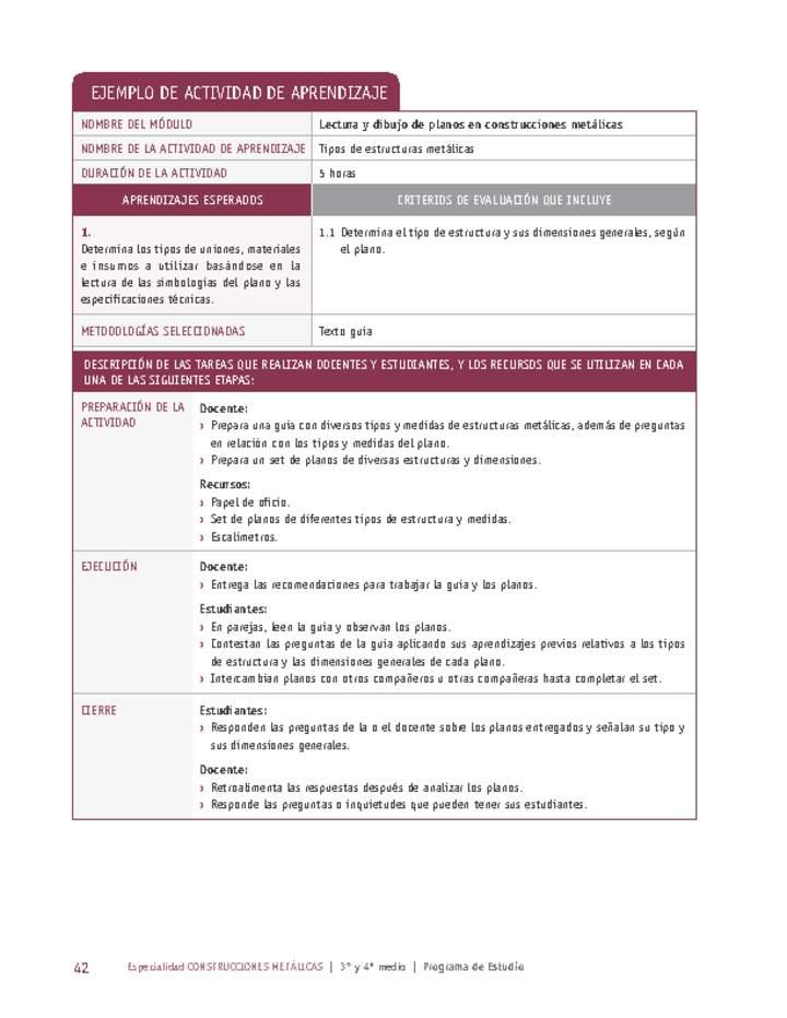 Tipos De Estructuras Metálicas Curriculum Nacional