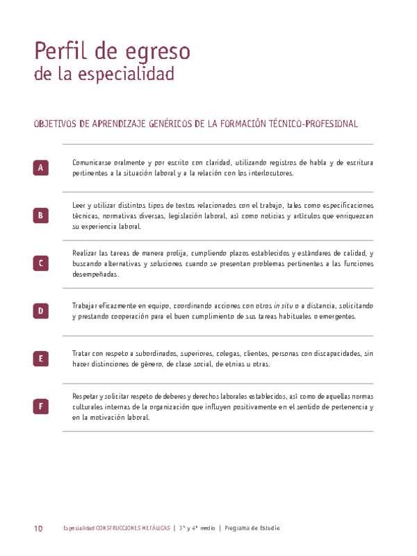 Especialidad Construcciones Metálicas Curriculum Nacional